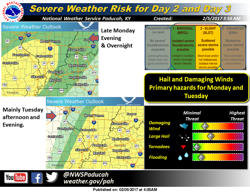 rounds of severe weather possible for tomorrow and tuesday