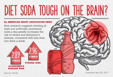 Diet Soda Image