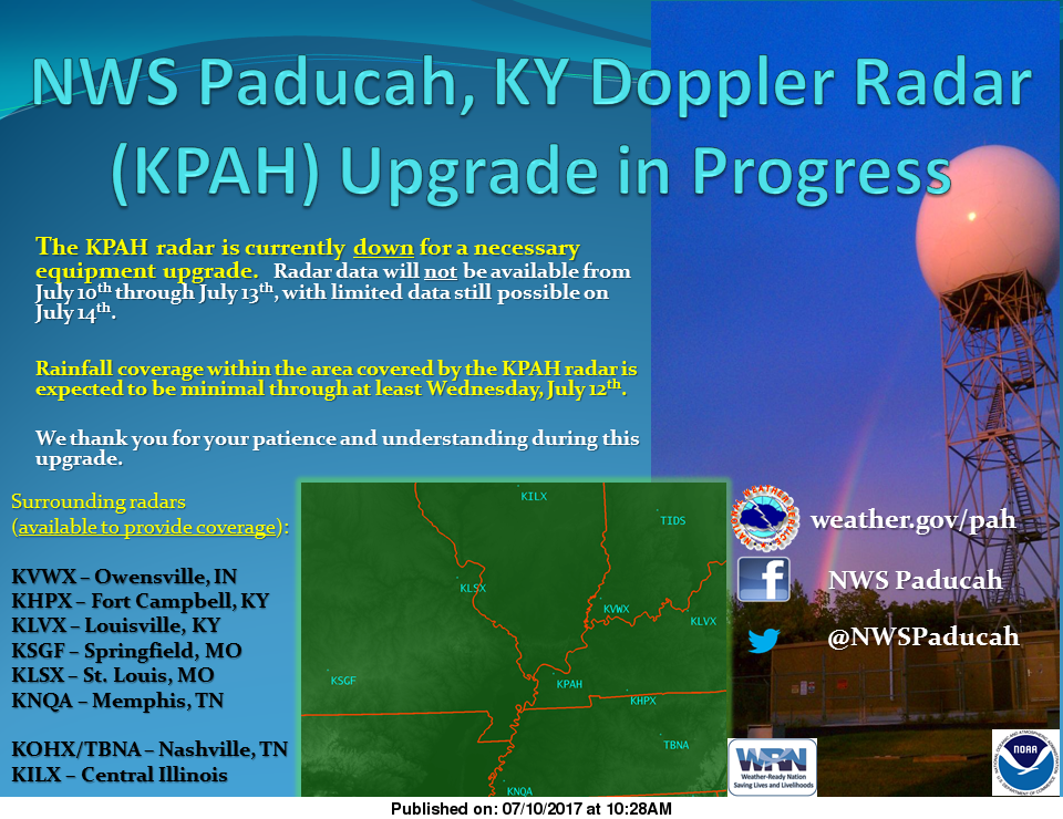 National Weather Service Radar In Paducah Experiencing Major Upgrade Benton West Frankfort Illinois News Franklin County News